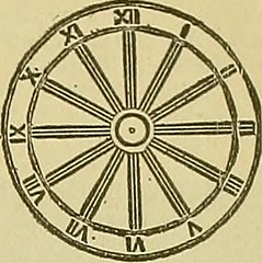 """Image from page 740 of """"20th century catalogue of supplies for watchmakers, jewelers and kindred trades"""" (1899)"""