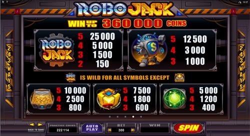 free RoboJack slot payout