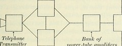 "Image from page 500 of ""Practical physics"" (1922)"