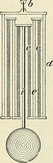 """Image from page 168 of """"Practical physics"""" (1922)"""