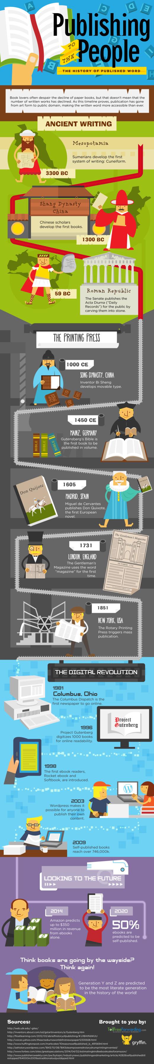 History of Publishing