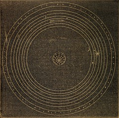 """Image from page 17 of """"A high-school astronomy: in which the descriptive, physical, and practical are combined .."""" (1859)"""