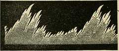 "Image from page 91 of ""Psychology in daily life"" (1913)"