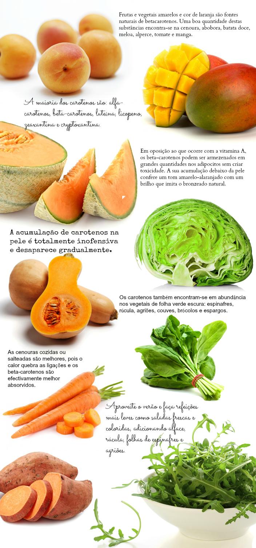 betacarotenos 2