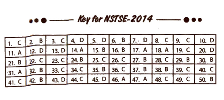 NSTSE 2014Question Paperwith Answers for Class 2