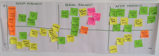 NW Gla-KIp-sesion 1-persona&pathwaysEg2,1