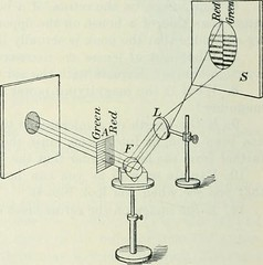 "Image from page 461 of ""Practical physics"" (1922)"