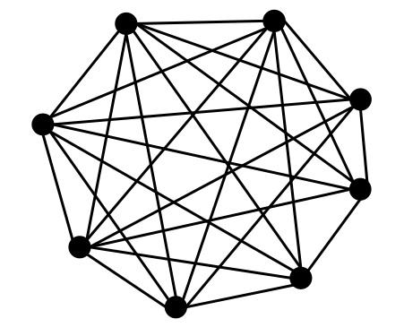 7 node graph