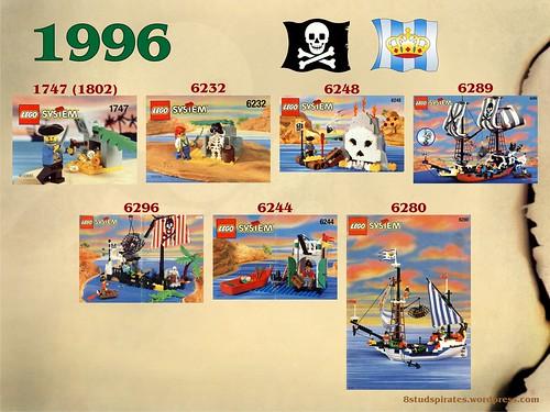 LEGO Pirates Timeline 1996