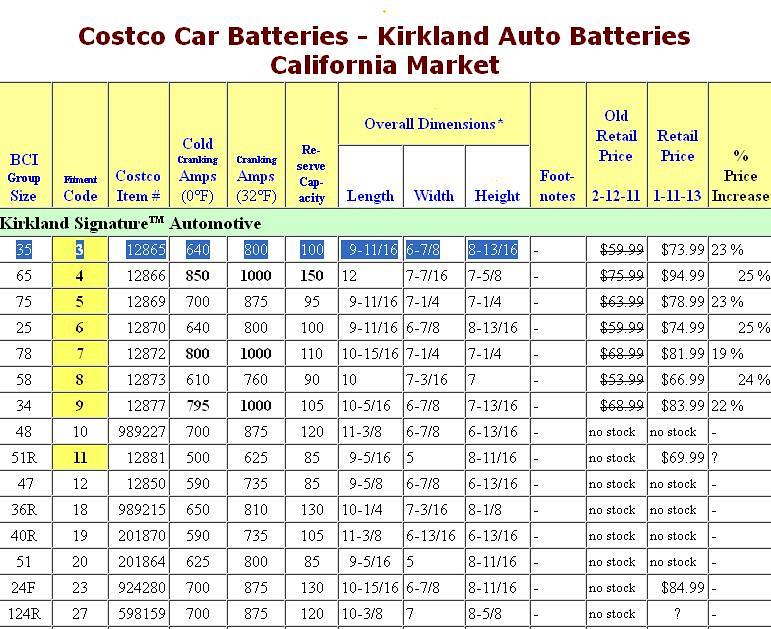 New Battery For 04 4runner Toyota 4runner Forum Largest 4runner