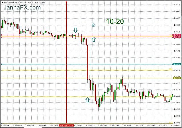03.07.14_10-20 news ECB with Fib