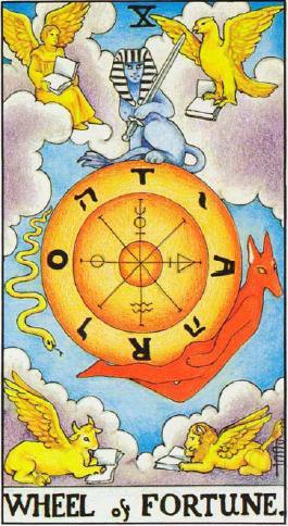 10. Wheel of Fortune