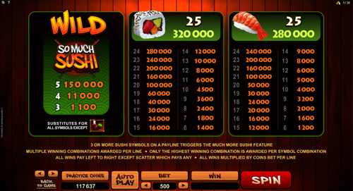 free So Much Sushi slot payout