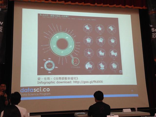 使用實價登錄系統 raw data 做的應用:台北市銀髮族宜居地區分析