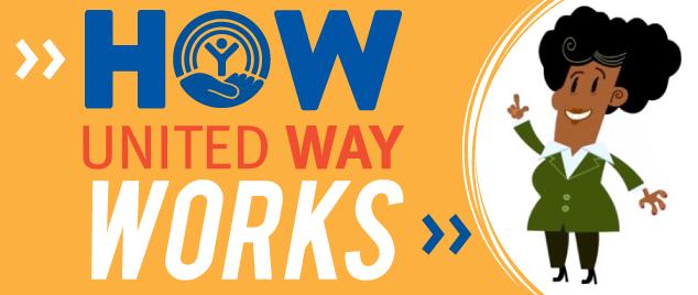 HowUW-Works