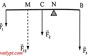 Bài tập hợp lực song song cùng chiều, ngẫu lực, vật lý lớp 10