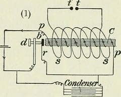 """Image from page 357 of """"Practical physics"""" (1922)"""