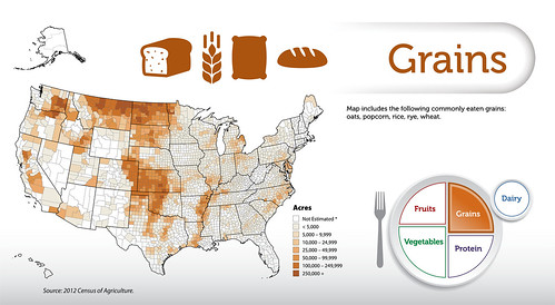 Map includes the following commonly eaten grains: oats, popcorn, rice, rye, wheat. Source: 2012 Census of Agriculture. Click to enlarge.