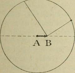 """Image from page 32 of """"Exposé élémentaire de la théorie d'Einstein et de sa généralisation. Suivi d'un appendice a l'usage des mathématiciens"""" (1922)"""