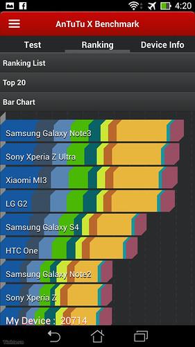 FonePad Note 6 hay Xperia M2 sẽ chiếm ưu thế ? - 28430