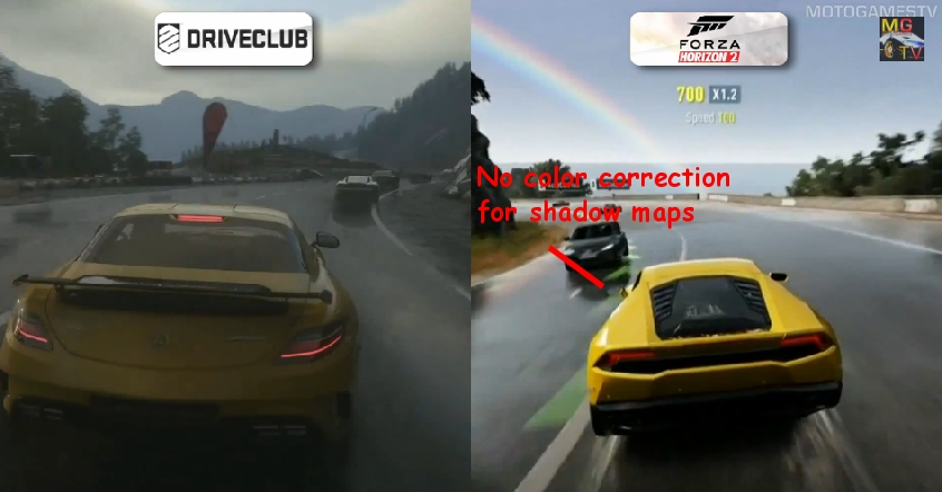 Vs Forza Horizo... Xbox One Vs Ps4 Comparison Graphics