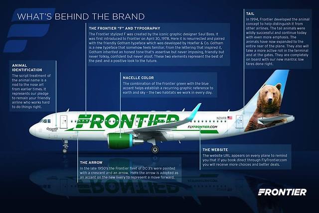 A megújulás útjára lépett a Frontier légitársaság