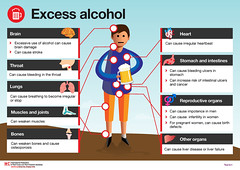 4HealthyHabits IFRC-IFPMA: Excess alcohol
