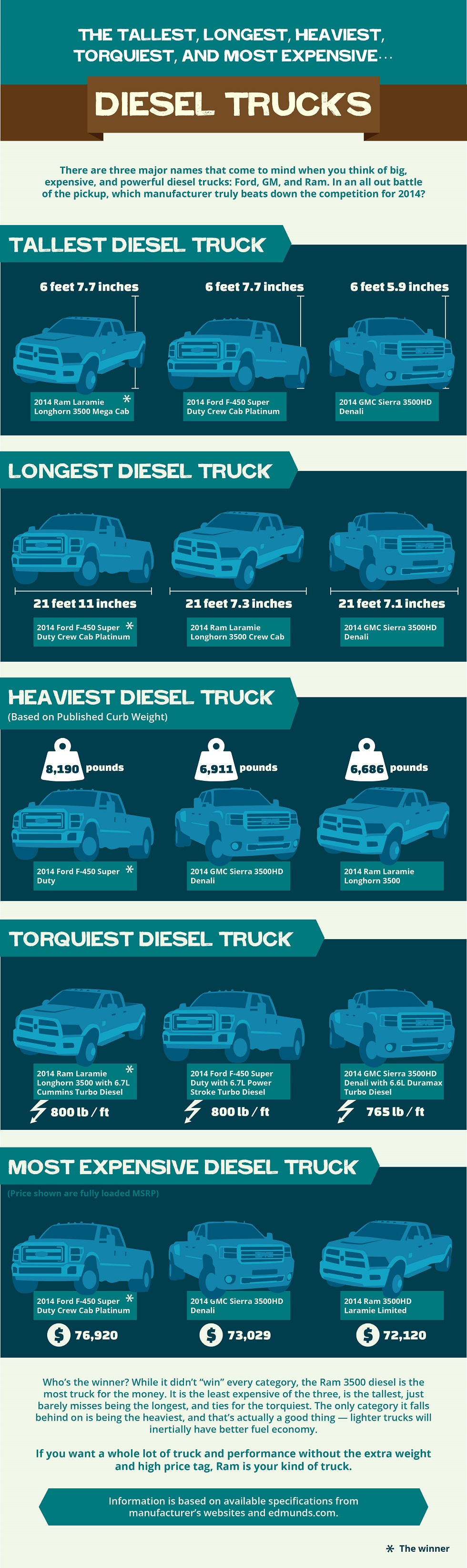 truck-infographic