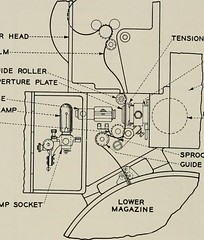 "Image from page 205 of ""The Bell System technical journal"" (1922)"