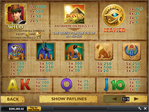 video slots online the symbol of ra
