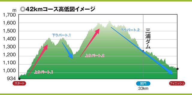 map_pdf1