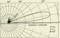 "Image from page 730 of ""The Bell System technical journal"" (1922)"