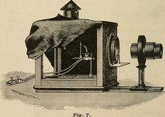 """Image from page 29 of """"The art of projecting. A manual of experimentation in physics, chemistry, and natural history, with the porte lumière and magic lantern"""" (1877)"""