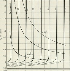 "Image from page 434 of ""The Bell System technical journal"" (1922)"