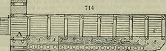 """Image from page 854 of """"A dictionary of arts, manufactures and mines : containing a clear exposition of their principles and practice"""" (1845)"""