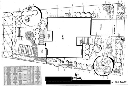 Liz House Design
