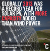 2013 record year for solar PV