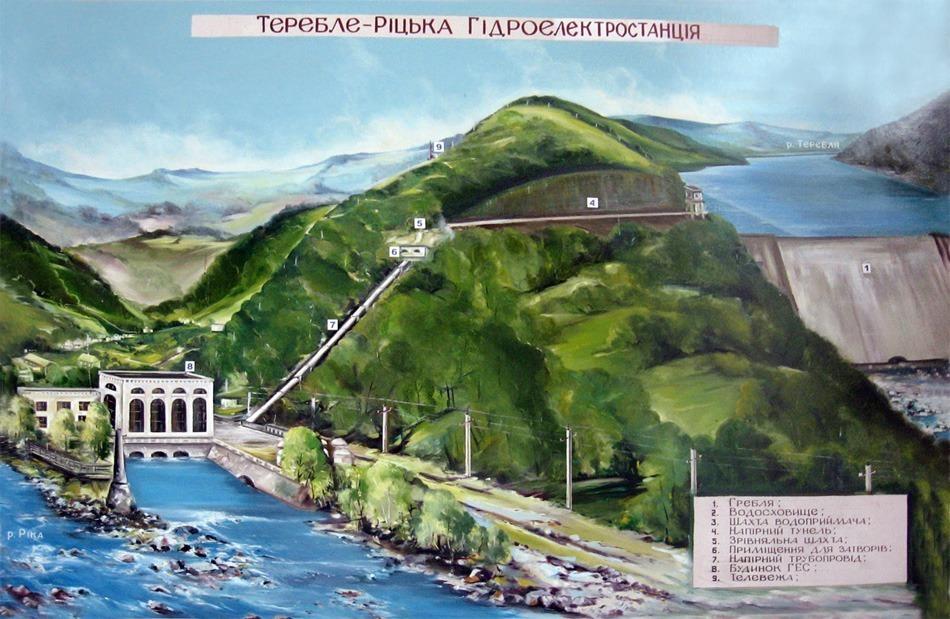 Теребле-Рикская ГЭС