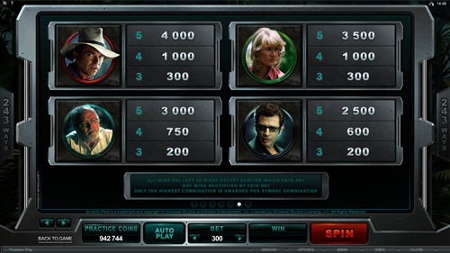 free Jurassic Park slot payout