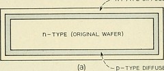"Image from page 11 of ""The Bell System technical journal"" (1922)"