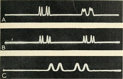 """Image from page 86 of """"The Bell System technical journal"""" (1922)"""