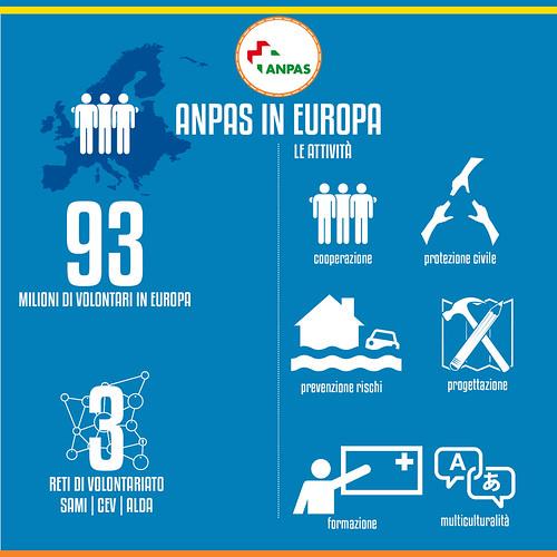 Anpas in Europa