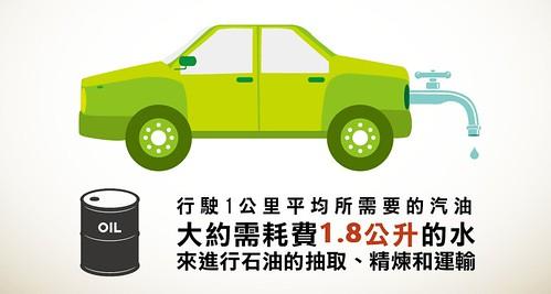 行駛1公里所需食油約需耗費1公升的水來進行石油的抽取、精煉和運輸。圖片來源:世界水資源日網站