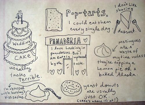 Dessert Confessions