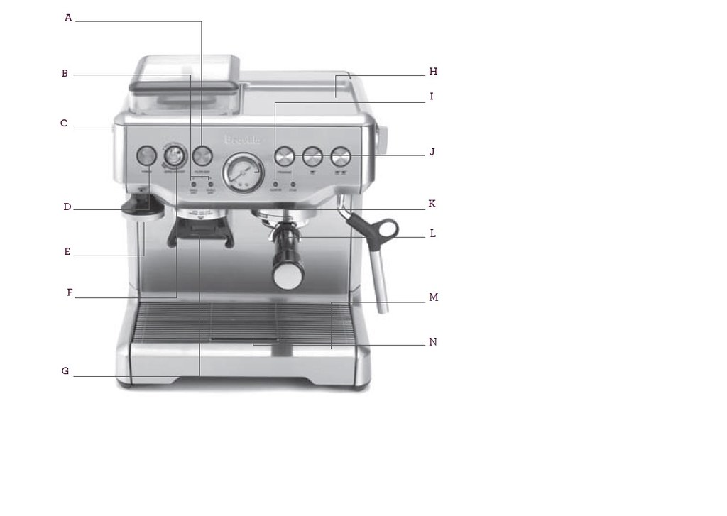 Breville Coffee Maker Filter Size : the Barista Express Online customer service from Breville