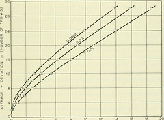 "Image from page 1126 of ""The Bell System technical journal"" (1922)"