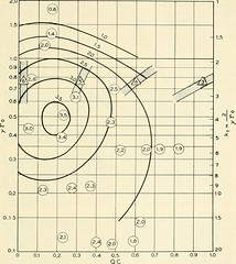 """Image from page 870 of """"The Bell System technical journal"""" (1922)"""