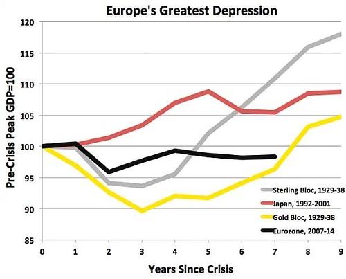 Europe-vs-Great-Depression