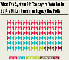 2014 Friedman Legacy Tax Poll Results