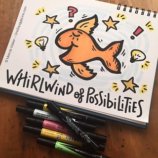 Whirlwind of possibilities! #Visualthinking helps you see them more clearly! #creativity @royzoner https://t.co/pSA1Eke5p1